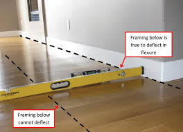 Sistering Floor Joists To Increase Span by Structure Magazine Differential Deflection In Wood Floor Framing