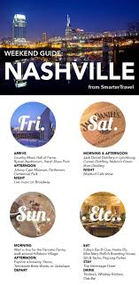 54 Best [ Nashville ] Images On Pinterest | Nashville Tennessee ... Days Inn By Wyndham Dtownnashville West Trinity Lane Nashville Exit In The Goddamn Gallows Tickets Exitin Tn Cheap Party Bus Rentals Truck Trailer Transport Express Freight Logistic Diesel Mack Rv Travel Wv To 73 Road Warrior Life Full Time Your Ultimate Guide Food Trucks Driver Who Smashed Into Overpass Lacked Permit For Itinerary For Tennessee Desnation Dworth North Forty Truck Stop Holladay Facebook Rts Trucking Tn Best 2018 Welcome The Association Nfta 54 Best Nashville Images On Pinterest Tennessee
