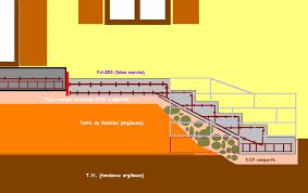 couler escalier béton extérieur marche par marche 10