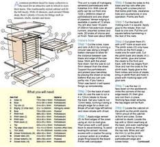9 best woodworking plans images on pinterest project ideas