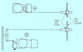 Model Ship Plans Free Download by Myadmin Mrfreeplans Diyboatplans Page 181
