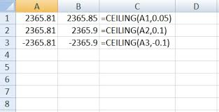 Ceiling Function Excel Example by How To Round Floating Values To Even Or Odd Numbers Exceldatapro