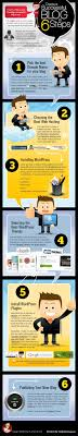 How To Create A Successful Blog - Infographic | Top 100 Web Hosting Best Free Blogging Sites In 2017 Compare Platforms Infographic 4 Best Web Hosting Companies Belito Mapaa Blog Web Hosting 25 Cheap Web Ideas On Pinterest Insta Private Selfhost And Monetize Your Blog With Siteground 60 Off Hosting 39 Website Templates Themes Premium 1026 Best Images Service Are You Terrified Of Choosing A For Your Blog Business Website Uae Practices Prolimehost Some Factors Of Effective Wordpress 2018 How To Start A