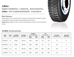What Is Tire Speed Rating Chart Tire Size Speed Rating Chart Auto ... Dextero Passenger Light Truck Suv Tires Blog Post Tire Clearance And Your Surly Frame With Wheel Width Tire Psi In New Denali Hd Page 3 Offshoreonlycom Semi Size Cversion Chart Elegant Sizes Customs Factory Tire Size For 1952 Chevy Truck The Hamb Metric For 35 Inch Flordelamarfilm How To Read A Uerstanding Sidewall Abtl Auto Ford F150 Unique Speed Rating And Load Index Goodyear Chain Chart Ordekgrefixenergyco Best 2018 Dimeions