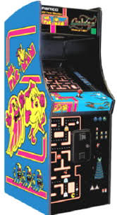 Ms Pac Man 20th Anniversary Class Of 1981 Reunion 25 Home Free Play Model