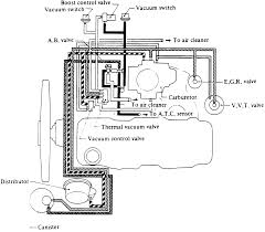 SOLVED: 87 Nissan Z24 Vacuum Hose Diagram - Fixya Nissan Frontier Questions Engine Wont Start Clutch Safety 1986 D21 For Sale Classiccarscom Cc1136604 I Am Trying To Get The Electrical Diagram A D21 Nissan 4x4 The History Of Usa Blue Chrome Inside Door Handle Interior Lhrh 8692 Datsun Truck Wikipedia Just Bought My First Truck 86 720 King Cab Youtube Fuse Box Schema Wiring Diagram Online Autoandartcom 8795 Pathfinder 8697 Pickup New