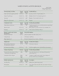 100 Extra Curricular Activities For Resume 8 Ways On How To Get The Most From This