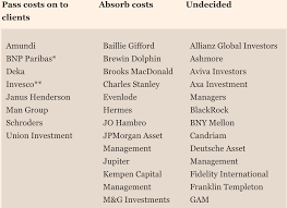100 Dolphin Capital Investors Consensus Amongst European Asset Managers About Research Costs