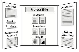 Click Through Great Tips For Project Boards 2012 PDB
