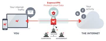 What is vpn on iphone mean Checkpoint route based vpn