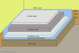laying tiles on concrete floor brilliant floor for cool foam tiles