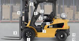 100 Truck Inspection Checklist Daily Lift Material Handling And
