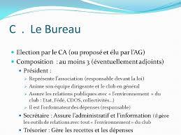 election bureau association loi 1901 élection bureau association loi 1901