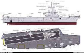 caractéristiques du porte avions nucléaire charles de gaulle in
