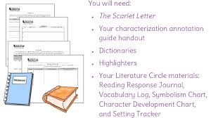 Lesson 14 Methods of characterization in The Scarlet Letter Part