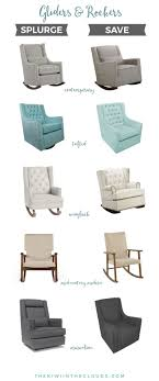 How To Find The Best Nursery Glider In 2019 For Your Budget ... Rocking Chair Wooden Comfortable In Nw10 Armchair Cheap And Ottoman Ikea Couch Best Nursery Rocker Recliners Davinci Olive Recliner Baby How Can I Choose The Indoor Babyletto Madison Glider Home Furnishings Rockers Henley Target Wayfair Modern Astounding For 2019 A Look At The Of Living Room Unusual For Nursing Your Adorable Chairs Marvellous Gliding Gliders Relax With Pottery Barn