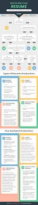 How To Start A Resume - Flow Chart   Resume Genius Orgineel En Creatief Cv Maken Schrijven 10 Tips Entry 3 By Mujtaba088 For Resume Mplates Freelancer How To Write A Great The Complete Guide Genius Best Sver Cover Letter Examples Livecareer Winners Present Multilingual Student Essays At Global Youth Entrylevel Software Engineer Sample Monstercom Graphic Design Writing Rg A In 2019 Free Included Myjobmag Pro D2 Rsum Valencecarcassonne 1822 J05 Saison 1920