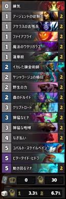 r druid deck kft 3104 satoshi hits legend with f2p account in 17 hours hearthstone
