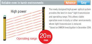 Sti Ms4800 Light Curtain Manual by F3sg R Safety Light Curtain Features Omron Industrial Automation