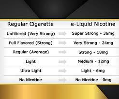 Non Nicotine Vape Brands — Our List Of The Best Nicotine ... Juul Com Promo Code Valley Naturals Juul March 2019 V2 Cigs Deals Juul Review Update Smoke Free Mlk Weekend Sale Amazon Promo Code Car Parts Giftcard 100 Real Printable Coupon That Are Lucrative Charless Website Vape Mods Ejuices Tanks Batteries Craft Inc Jump Tokyo Coupon Boats Net Get Your Free Starter Kit 20 Off Posted In The Community Vaper Empire Codes Discounts Aus