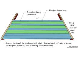 Original Ana White Turquoise Headboard Step 2 S4x3
