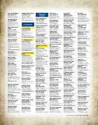 Heartland Spring 2017 By The Greeley Publishing Company - Issuu Greeley Subaru Noe Delarosa Weld County Garage Youtube Designs Greeyusednewcartrucksuvhailstormsale New And Used Trucks For Sale On Cmialucktradercom Buick Gmc Truck City Dealers Dealership Co Best Image Kusaboshicom Flatbed For 2017 Savana Passenger Van Reveiw Denver Lgmont Loveland 2016 Commercial Vehicle Sales Service Source Book