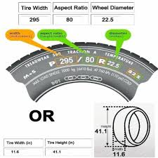 Tire Sizing Chart : The Chart Fd663 Truckload Distribution Tire Firestone Commercial Heavy Truck Fs591 29575r225 All Position Ecopia Fuel Efficient Tires Bridgestone Jc New Semi Laredo Tx Used Programs National And Government Accounts Uerstanding Load Ratings Sailun S917 Onoff Road Drive Goodyear Canada Gladiator Off Trailer Light