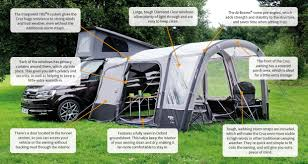 The Vango 2017 Awning & Camping Accessories Range :: Just Kampers Vango Airbeam Kela Idris Driveaway Awning Footprint Product Review Iii Driveaway Wild About Scotland Galli Low Air 2017 Motorhome Rsv Braemar 300 Inflatable Caravan Porch Airbeam Airaway Sapera Freestanding Tall Kalari 420 Awning With Airbeam Frame You Can Inner Tent For Airawning Varkala Sleeps 2 Vango Bedroom Tent Centerfdemocracyorg Ii Compact 2018 Excel Side Uk World Of Camping Filmed 2016 Youtube