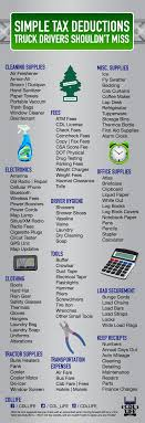 Infographic: Truck Driver Tax Deductions | Tax Deductions, Deduction ... 10 Lovely Truck Driver Tax Deductions Worksheet Nswallpapercom Picture Of Deduction For Drivers Elegant Trucking In E And Best Expense Spreadsheet Inspirational Condo Expenses Examples Beautiful The White House Governor Considers Closing Popular Connecticut Rest Stop 50 Luxury Rental