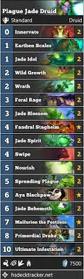 how to pilot plague jade druid in the knights of the frozen throne