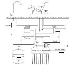 hauteur robinet lavabo obasinc