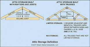 ceiling joist and rafter spans home owners networkhome owners