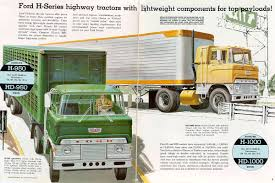 Ford H-Series Brochure Parts Store Traffix Devices Scorpion Tma Royal Truck Equipment Separts For Heavy Duty Trucks Trailers Machinery Diesel Balance Suspension Truck Parts 2904061t38h0 Balanced Shaft Chevs Of The 40s 371954 Chevrolet Classic Restoration Gallery Callan Ford Technical Drawings And Schematics Section E Engine Fuel Tanker Monitoring Cargo Tanks Fully Adjsutable Vehicle Dimeions Parameters Components Advanced Accsories Amazoncom Aftermarket Forklift Led Lights Are The Very Best Raise