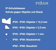 ip schutzklassen ip68 ip65 ip67 co induux wiki