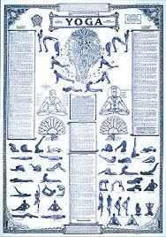 Dharma Mittras Beginner Intermediate Course Chart