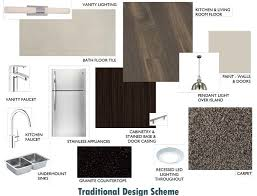 Midwest Tile Lincoln Ne by The Villas At Mahoney Park Rentals Lincoln Ne Apartments Com