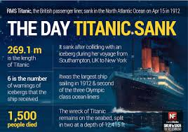 Ship Simulator Titanic Sinking 1912 by I Of How Titanic Sank Huawei P9