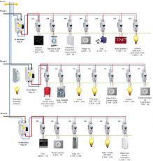 schema branchement cablage tableau electrique bricolage et diy