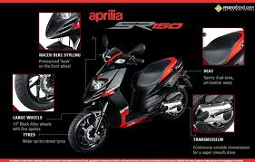 The Scooter Weighs Just 122 Kgs And Is Fastest In India With 100 Kmph To Speed As Of Now Aprilia SR 150