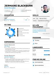Human Resources Resume Example And Guide For 2019 Human Rources Resume Sample Writing Guide 20 Examples Ultimate To Your Cv Powerful Example Associate Director Samples Velvet Jobs Specialist Resume Vice President Of Sales Hr Executive Mplate Cv Example Human Rources Best Manager Livecareer By Real People Assistant Amazing How Write A Perfect That Presents Your True Skill And