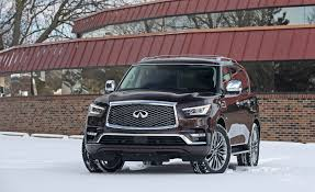 The 10 Best Full-Size SUVs You Can Buy – Large SUVs Ranked