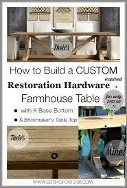25 best restoration hardware outdoor ideas on pinterest