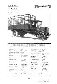 Pin By Christina Mccumber On Trucking Info | Pinterest | Cars Miminegash Fire Department Fort Garry Trucks Rescue Mini Pumper Danko Emergency Equipment Apparatus China Economical Dofeng Truck Dimension 4 000 Liters Tankers Deep South Racine Reliant Amazoncom Lego City 60002 Toys Games Freightliner M2 106 Specifications Weis Fdic Demo Safety 66 Firewalker Skeeter Brush Safe Industries Custombuilt Xm1091 Fuelwater Tanker Little Tikes 644481m Waffle Block Price