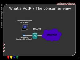 BlackHat Briefings USA 06 Carrier VoIP Security Nicolas FISCHBACH ... History Of Consumer Communication Trends Video Chat Is Here 10 Best Uk Voip Providers Jan 2018 Phone Systems Guide Amazoncom Linksys By Cisco 8port Ip Telephony Gateway Spa8000 How A Adapter Works Technology In Business Voipstudio Rca Thomson Dhg 5352 Residential Docsis 2 Cable Voipbusiness Voip Phone Serviceresidential Service The Future Leveraging Internet Advances For Profita Network Operators Can Leverage Their Trusted Status To Win Voip Architecture Youtube Market Forecast 2016 Look Ahead Dlexia Indiawhats It Like Cyber Blog India