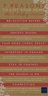 Best 25 Real estate information ideas on Pinterest
