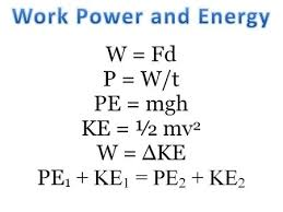 What Is Work Physics Definition Of WorkPhysics With Practice Problems Explanation Videos