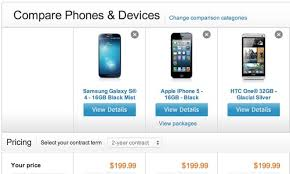 Galaxy S4 tops sales at Verizon Sprint & T Mobile stores Apple s