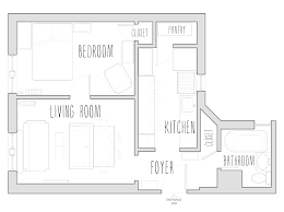 100 750 Square Foot House Revealing 500 Plans High Resolution Under