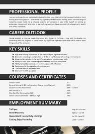 Fiverr Resume Elegant We Can Help With Professional Resume Writing ... Pin By Digital Art Shope On Resume Design Resume Design Cv Irfan Taunsvi Irfantaunsvi Twitter Grant Cover Letter Sample Complete Freelance Writing Services Fiverr Review Is It A Legit Freelance Marketplace Or Scam Work Fiverrcom Animated Video Example Youtube 5 Best Writing Services 2019 Usa Canada 2 Scams To Avoid How To Make Money On The Complete Guide When And Use An Infographic Write Edit Optimize Your Cv Professionally Aj_umair