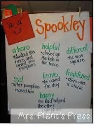 Spookley The Square Pumpkin Writing Activities by Spookley The Square Pumpkin Activities For Kids Kindergarten